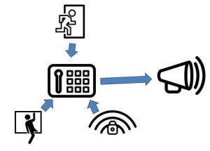 Home Security System Control Panel besides Item also  on wiring diagram for dsc alarm panel